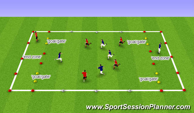 Football/Soccer Session Plan Drill (Colour): ZOOM IN on all technical aspects of passing 'control and creating space . . .