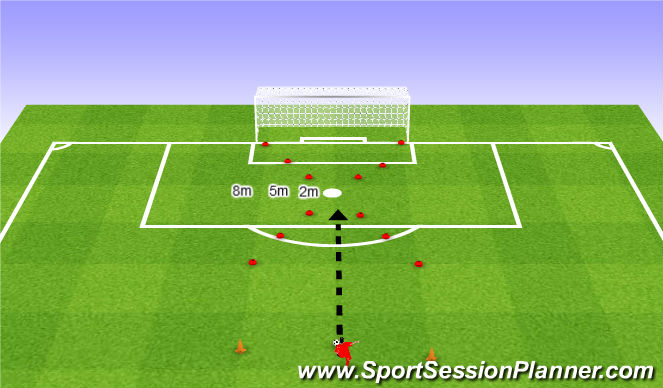 Football/Soccer Session Plan Drill (Colour): Darts. Tarcza.