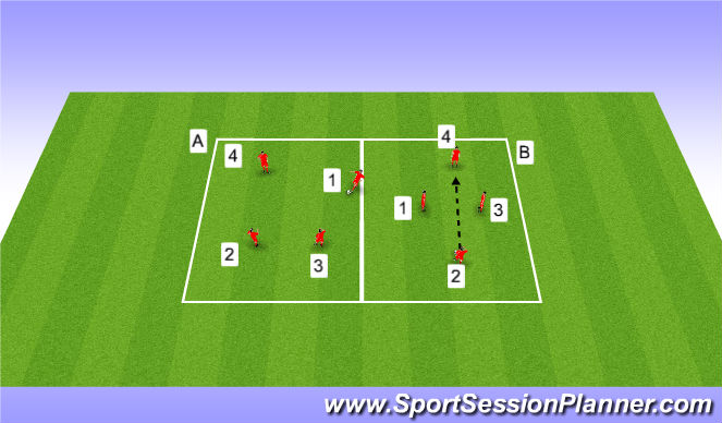 Football/Soccer Session Plan Drill (Colour): Tunnel