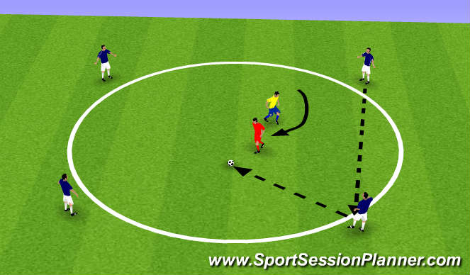Football/Soccer Session Plan Drill (Colour): Warm up game 2