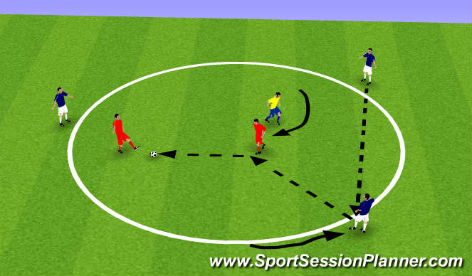 Football/Soccer Session Plan Drill (Colour): Warm up game 2.1