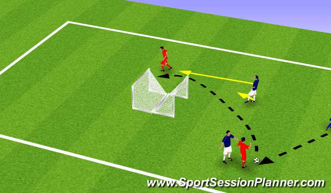 Football/Soccer Session Plan Drill (Colour): 2v2 back to back