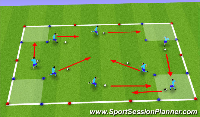 Football/Soccer Session Plan Drill (Colour): Running With the ball - How, When & Where - Blocked