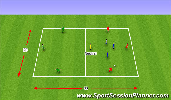 Football/Soccer Session Plan Drill (Colour): 6v3+1 - Transition