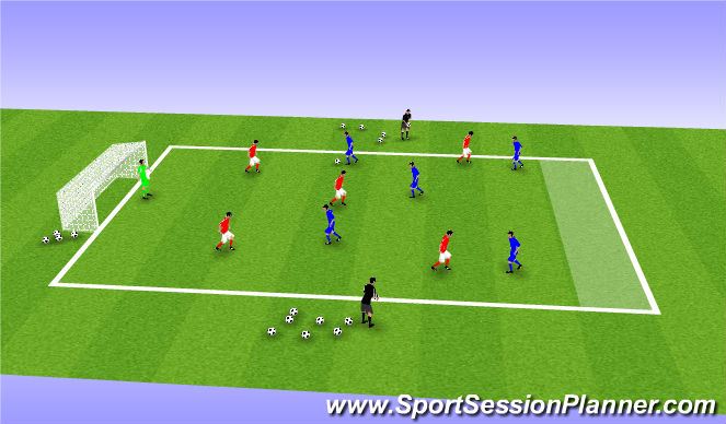 Football/Soccer Session Plan Drill (Colour): Game Scenario