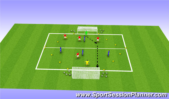 Football/Soccer Session Plan Drill (Colour): Finishing from Distance