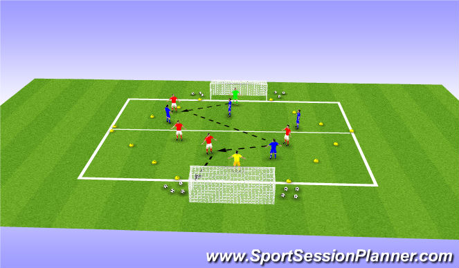Football/Soccer Session Plan Drill (Colour): Close Range Finishing