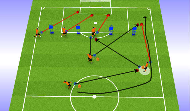 Football/Soccer Session Plan Drill (Colour): Crossing to Finish
