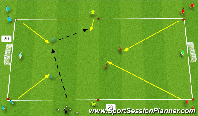 Football/Soccer Session Plan Drill (Colour): 2 v 2 + 1 to finish small sided activity