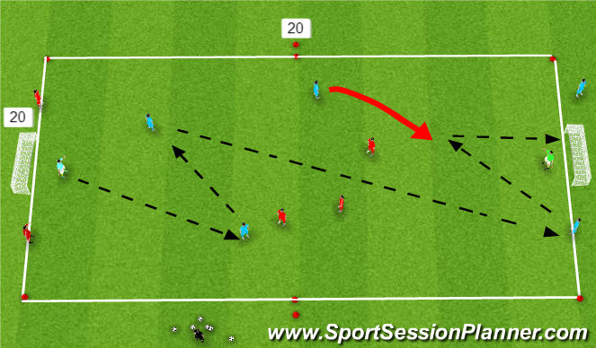 Football/Soccer Session Plan Drill (Colour): 3 v 3 + 2 -bumper players
