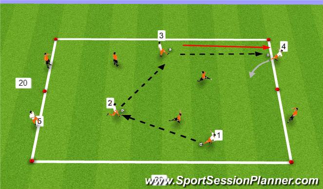 Football/Soccer Session Plan Drill (Colour): 3v3 Transition Gates
