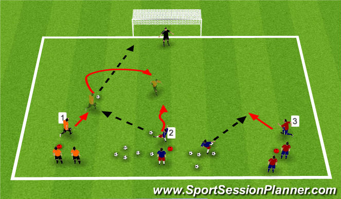 Football/Soccer Session Plan Drill (Colour): One After Another