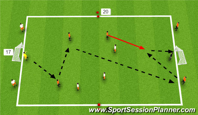 Football/Soccer Session Plan Drill (Colour): 3 v 3 + 2 bumpers