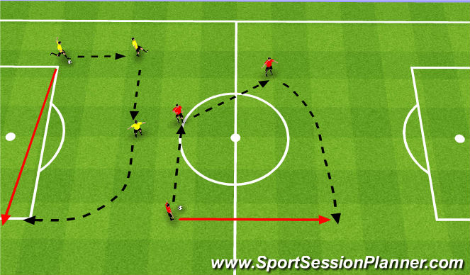 Football/Soccer Session Plan Drill (Colour): WarmUp- Short/Short/Long (10 min)