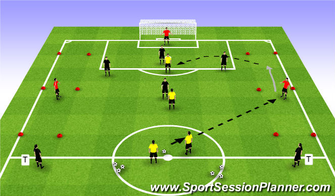 Football/Soccer Session Plan Drill (Colour): Small Sided: 6v4 + G