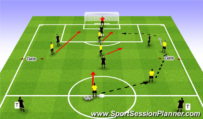 Football/Soccer Session Plan Drill (Colour): Expanded Small Sided: 6v4
