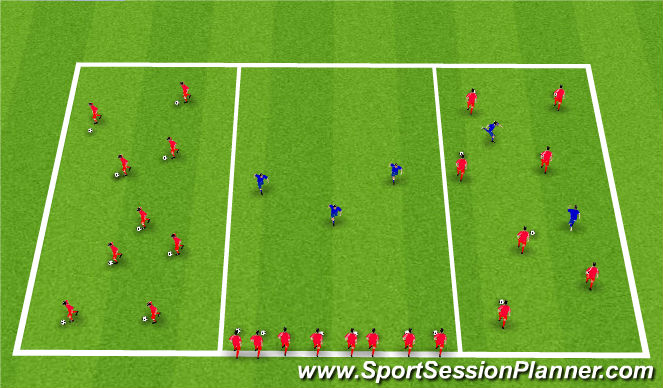 Football/Soccer Session Plan Drill (Colour): Opposed Dribbling