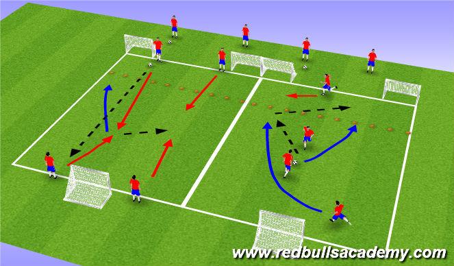 Football/Soccer Session Plan Drill (Colour): Full Opposed