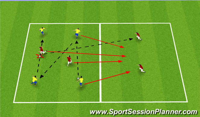 Football/Soccer Session Plan Drill (Colour): Α. ΠΡΟΘΕΡΜΑΝΣΗ