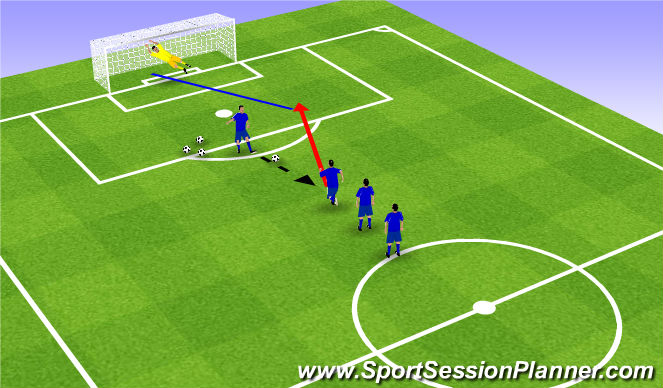 Football/Soccer Session Plan Drill (Colour): Warm up Shoting