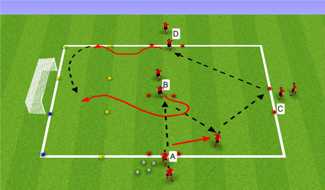 Football/Soccer Session Plan Drill (Colour): Crossing and Finishing Technical Warm Up
