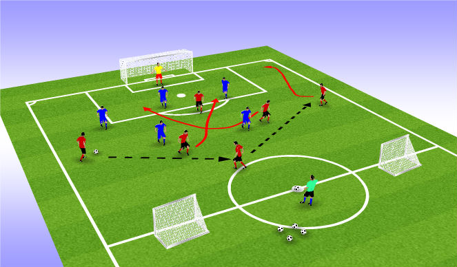 Football/Soccer Session Plan Drill (Colour): Crossing and Finishing Expanded Small Sided