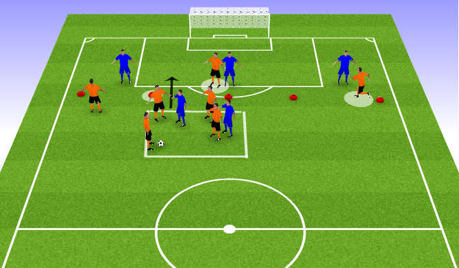 Football/Soccer Session Plan Drill (Colour): Possession Progression to Attack on Goal
