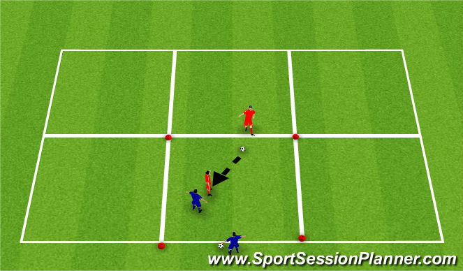 Football/Soccer Session Plan Drill (Colour): Station #1: Receiving with back to goal