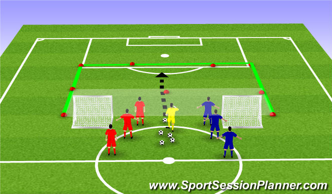 Football/Soccer Session Plan Drill (Colour): Station #2: Coerver - back to goal game