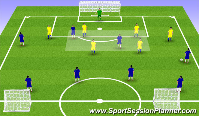 Football/Soccer Session Plan Drill (Colour): Stretch