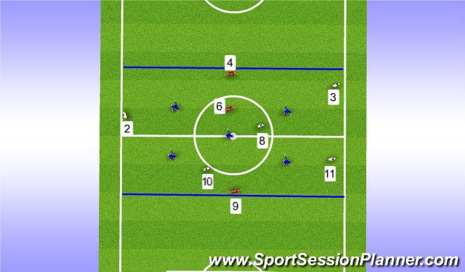 Football/Soccer Session Plan Drill (Colour): 5v5+3