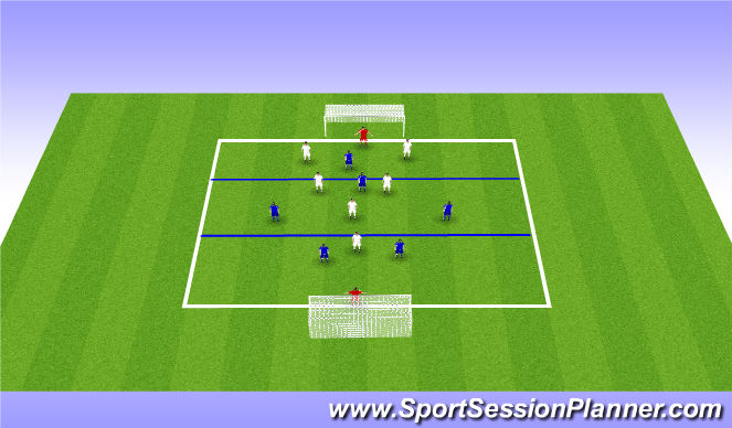 Football/Soccer Session Plan Drill (Colour): 7v7 Zone Game
