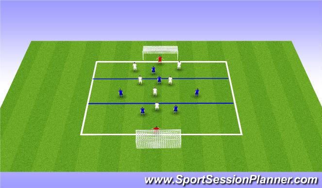 Football/Soccer Session Plan Drill (Colour): 7v7 Zone Game