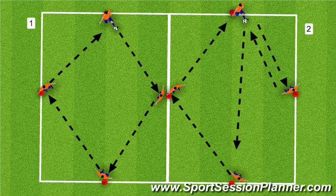 Football/Soccer Session Plan Drill (Colour): Passing Pattern (15mins)