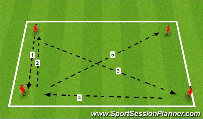 Football/Soccer Session Plan Drill (Colour): Passing/3v1