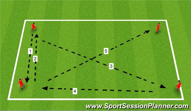 Football/Soccer Session Plan Drill (Colour): Passing/3v1
