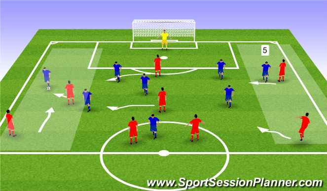 Football/Soccer Session Plan Drill (Colour): Def High/8v7