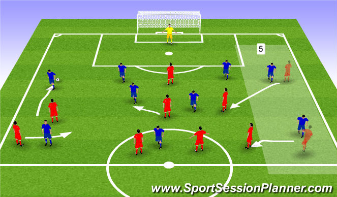 Football/Soccer Session Plan Drill (Colour): Vs 4-3-3