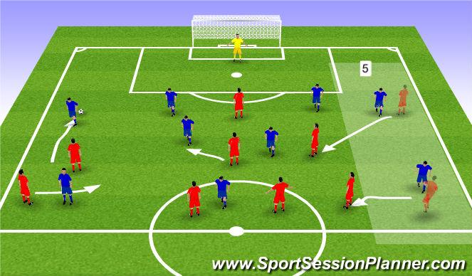Football/Soccer Session Plan Drill (Colour): Vs 4-3-3