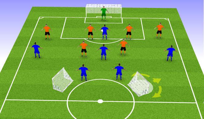 Football/Soccer Session Plan Drill (Colour): SSG- Different Attacking Play