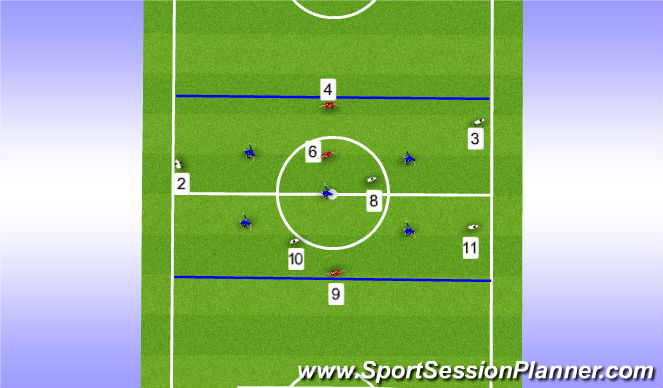 Football/Soccer Session Plan Drill (Colour): 5v5+3