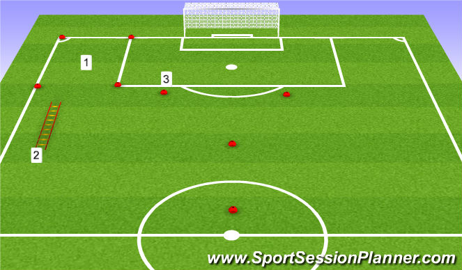 Football/Soccer Session Plan Drill (Colour): Warm-Up and Y Passing Pattern