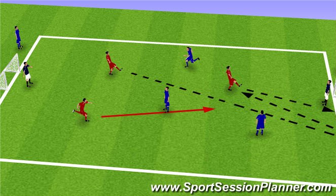 Football/Soccer Session Plan Drill (Colour): Wall Passes w/ Support Moves