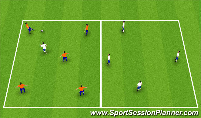 Football/Soccer Session Plan Drill (Colour): Small Sided Game (15mins)