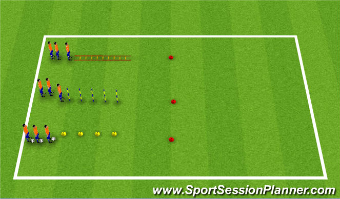 Football/Soccer Session Plan Drill (Colour): Physical Fitness