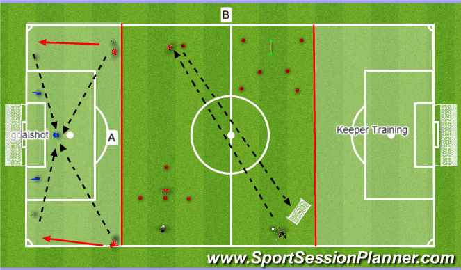 Football/Soccer Session Plan Drill (Colour): Full Field Station Training