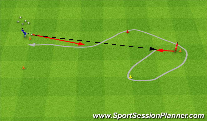 Football/Soccer Session Plan Drill (Colour): Control and 1v1. Przyjęcie i 1v1.
