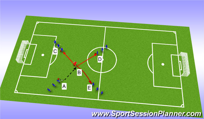 Football/Soccer Session Plan Drill (Colour): Drill 1 Passing - Ball work warm up