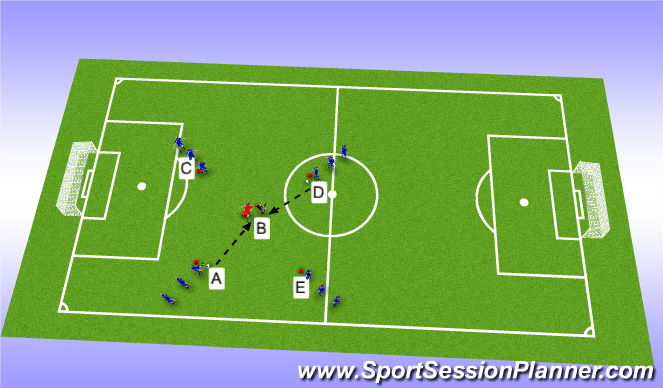Football/Soccer Session Plan Drill (Colour): Progression of passing drill 1