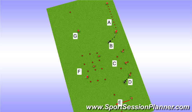 Football/Soccer Session Plan Drill (Colour): Endurance work with ball